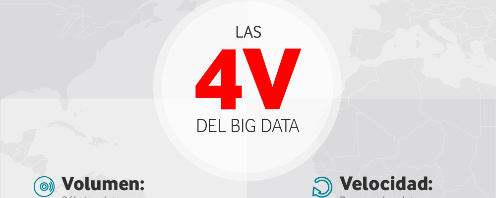 las_4v_del_big_data