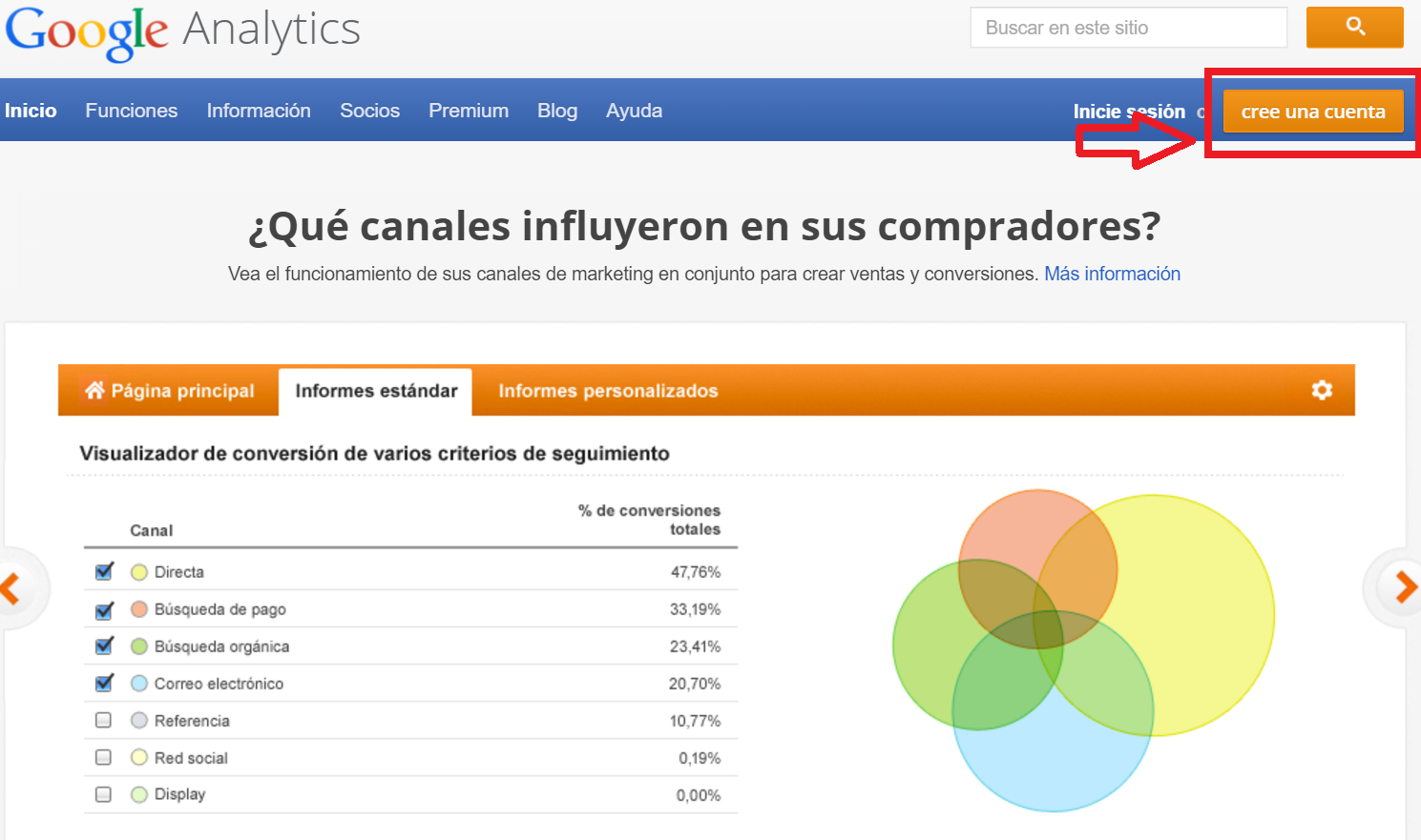 Google Analytics como se crea