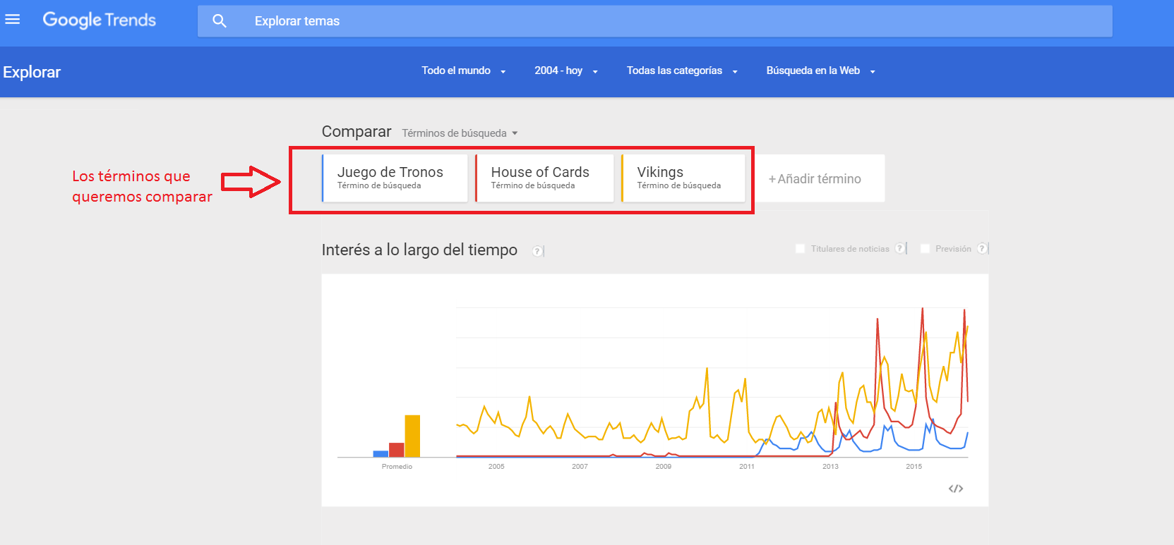 Comparar keywords Google Trends
