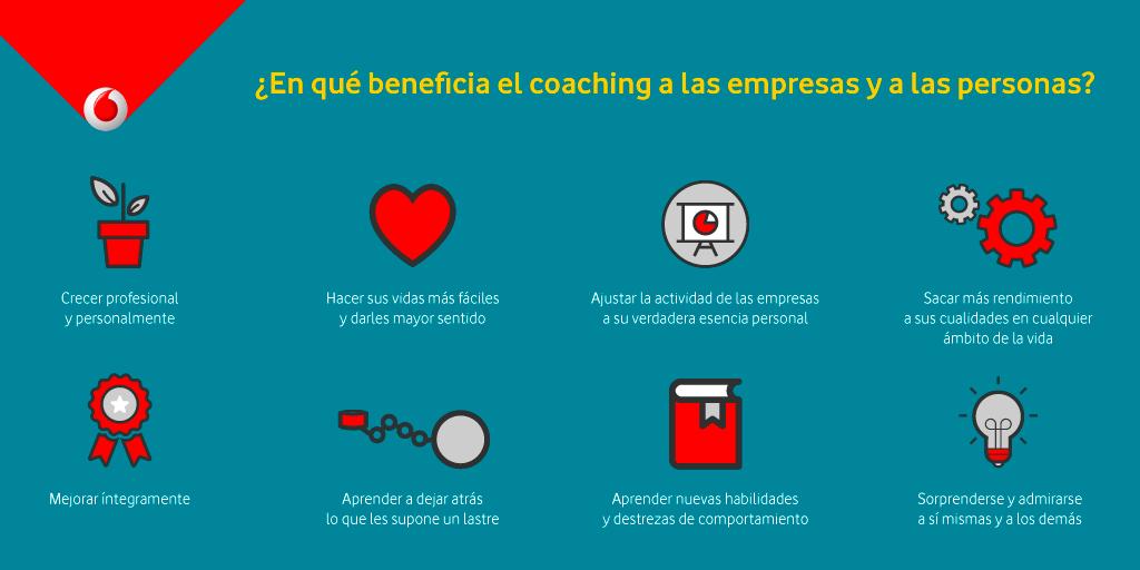 Así beneficia el coaching a las personas y las empresas