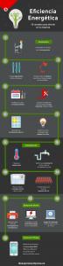 claves-ahorro-de-energia-en-la-empresa