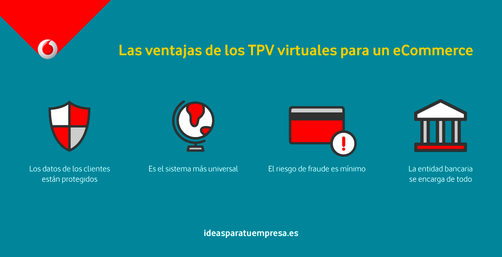 Las ventajas de los TPV virtuales