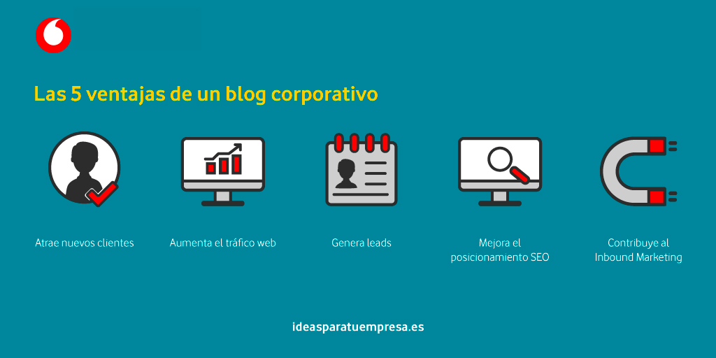 Las-5-ventajas-de-un-blog-corporativo