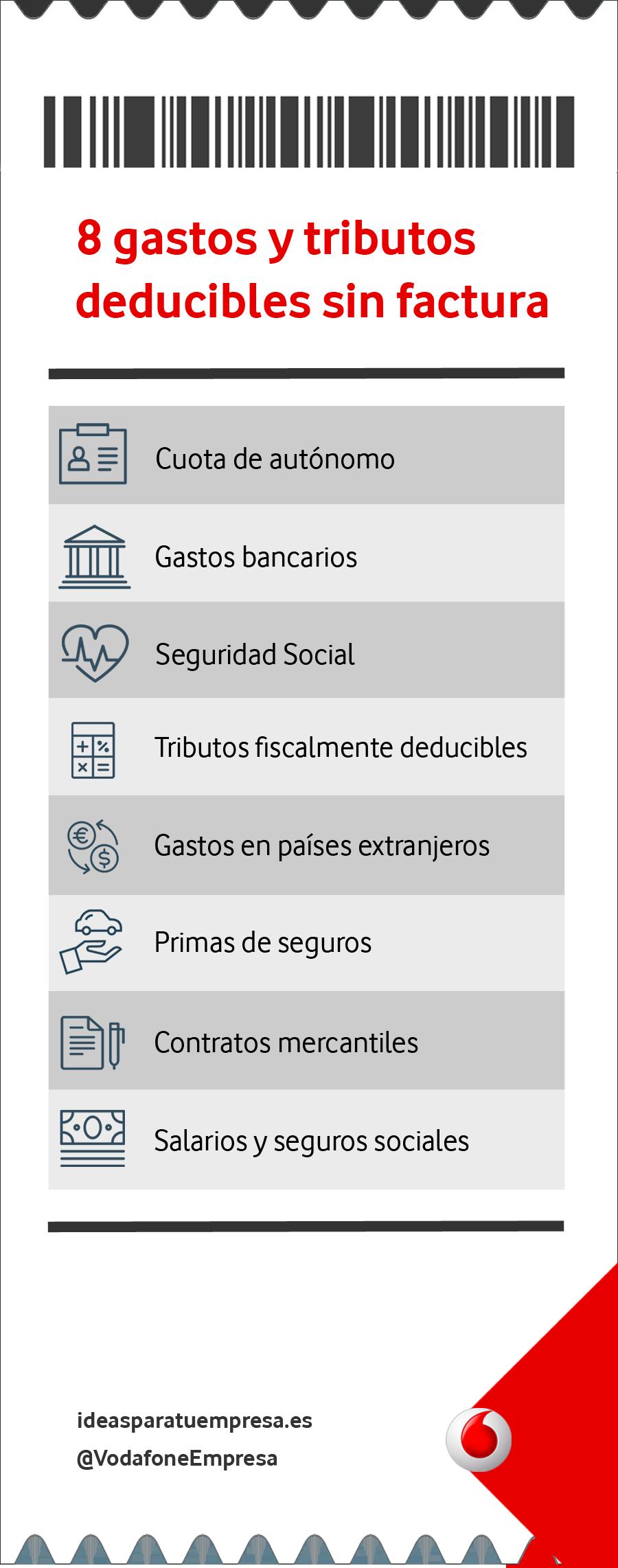 Gastos e impuestos deducibles sin factura [Infografía ...
