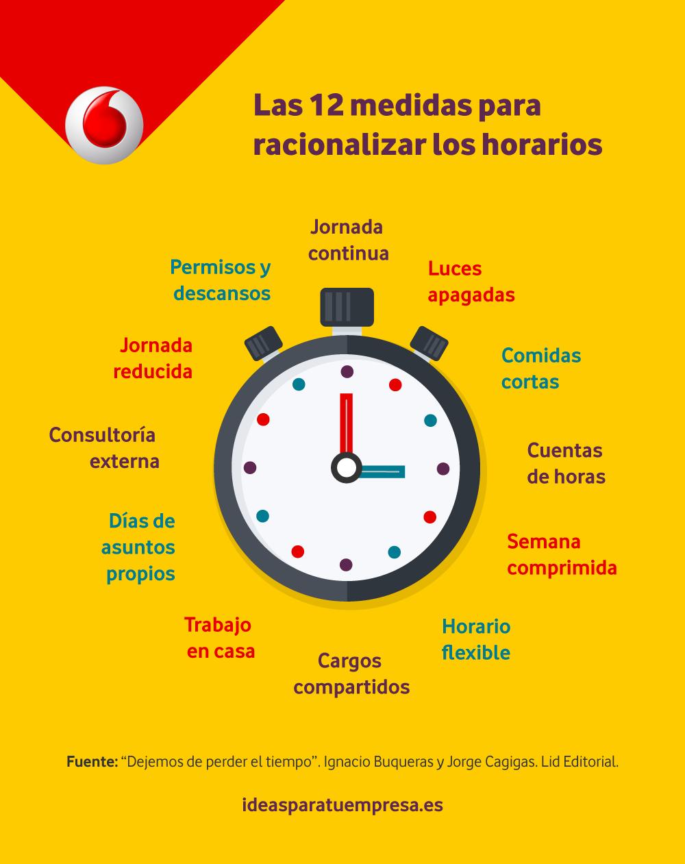 Las 12 medidas para racionalizar los horarios en las empresas