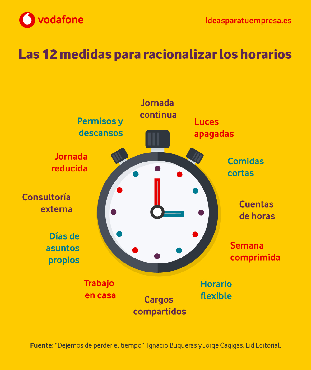 Las 12 medidas para racionalizar los horarios