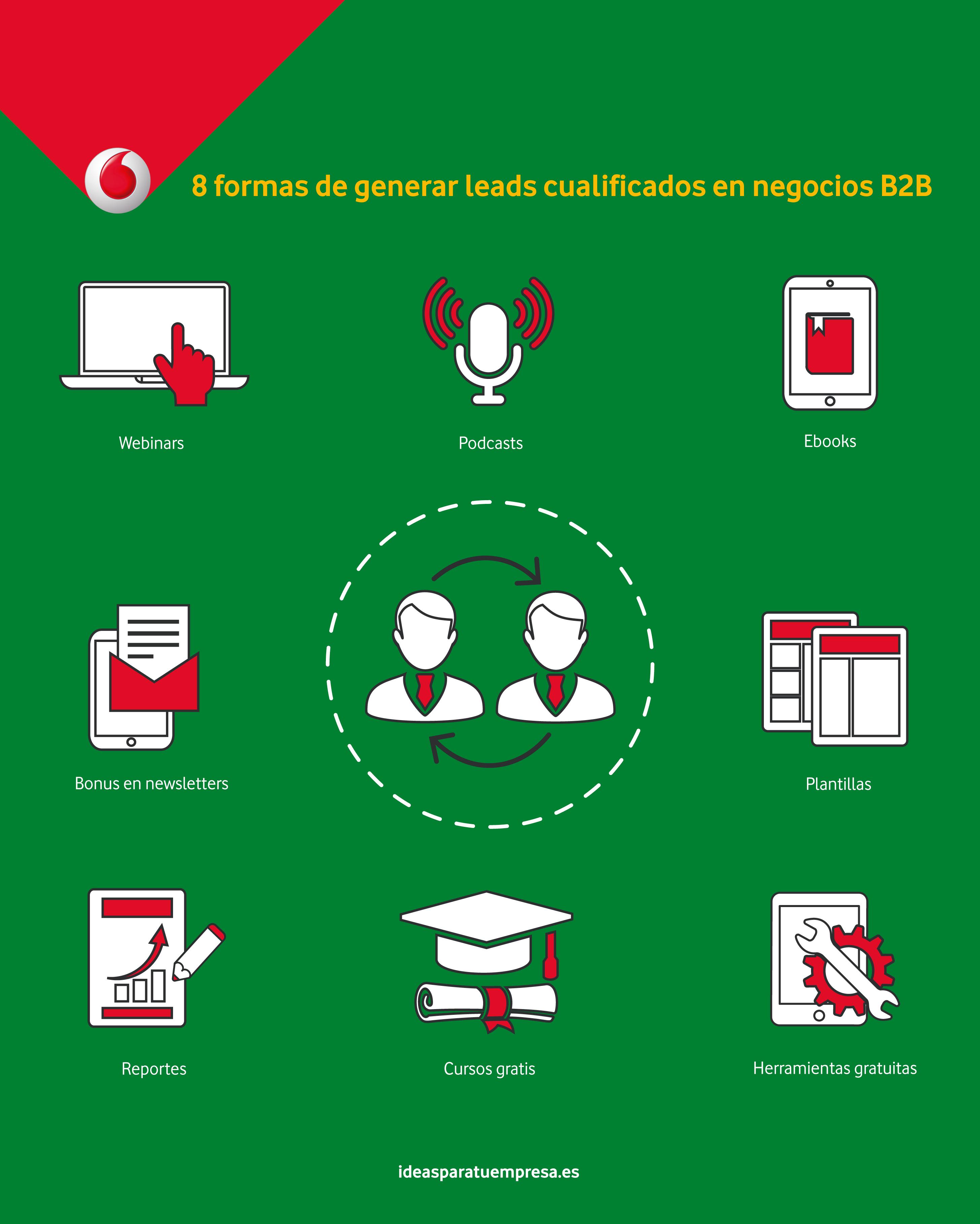 8 formas de generar leads cualificados en negocios B2B