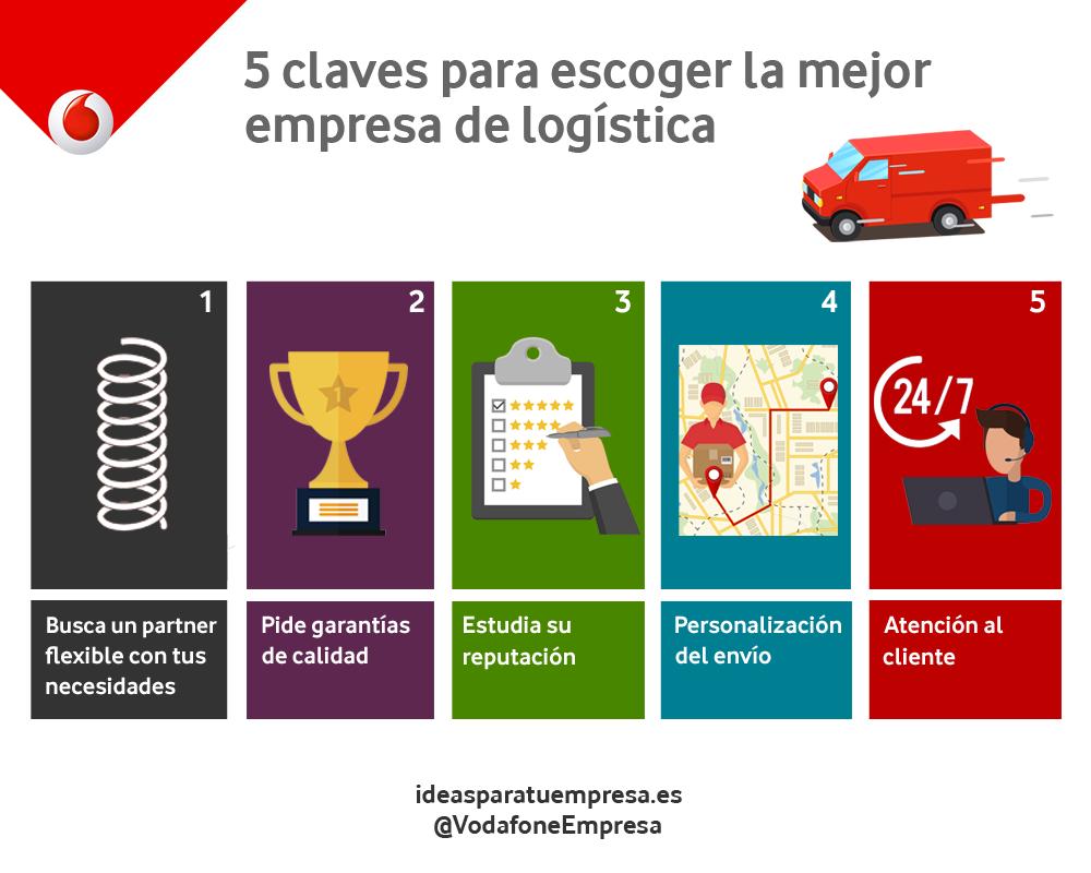 5 claves para escocger la mejor empresa de logística
