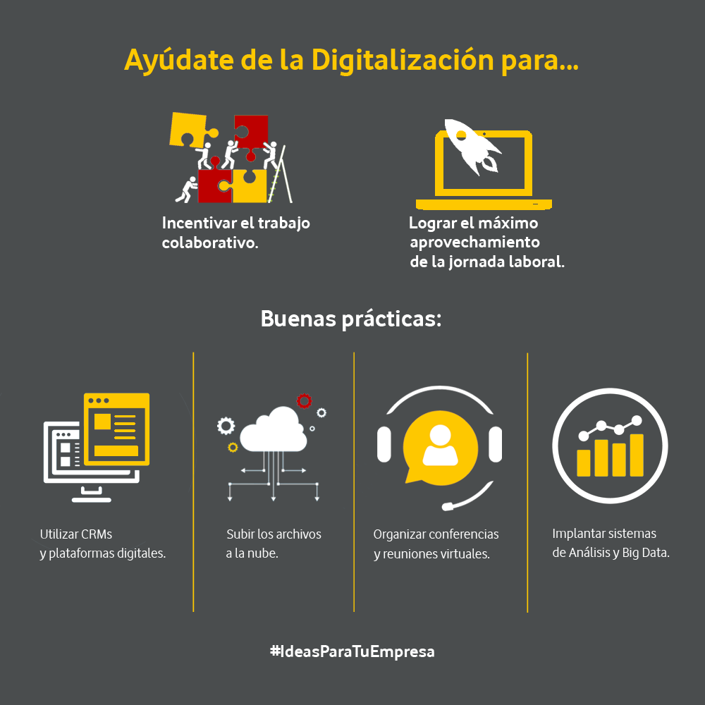digitalizacion_empleados