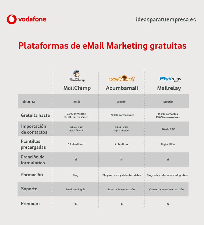 herramientas_email_marketing