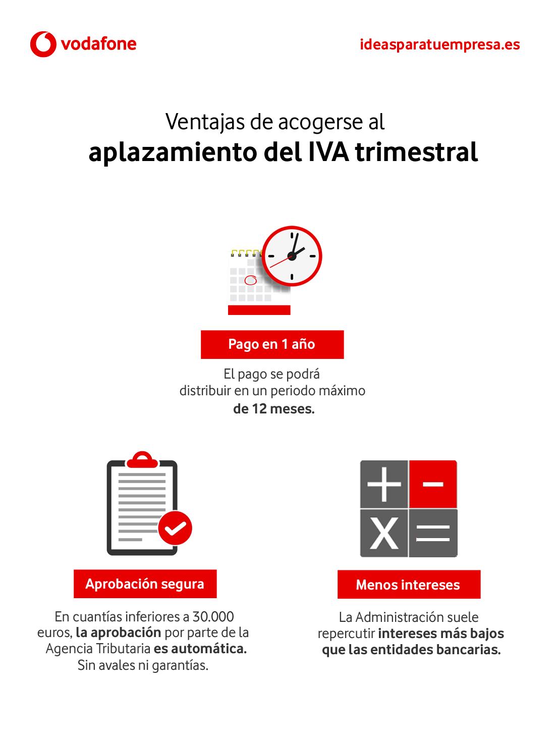 Ventajas de acogerse al aplazamiento del IVA trimestral