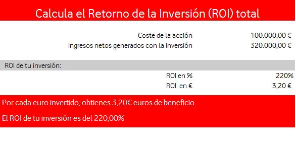 ingresos-gastos-plantilla-ROI