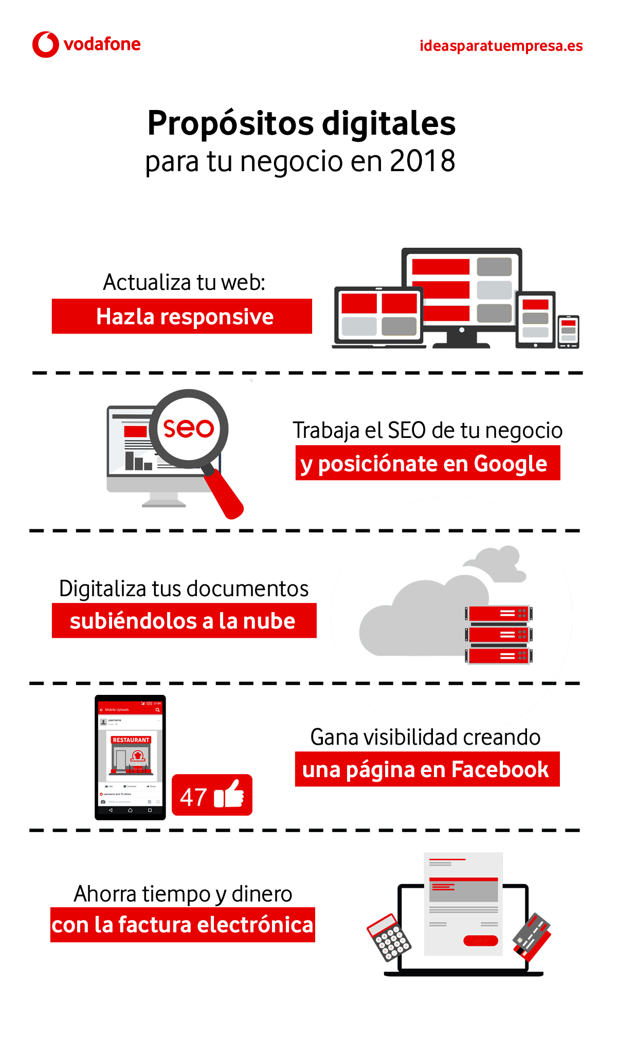 Propositos digitales para tu negocio en 2018