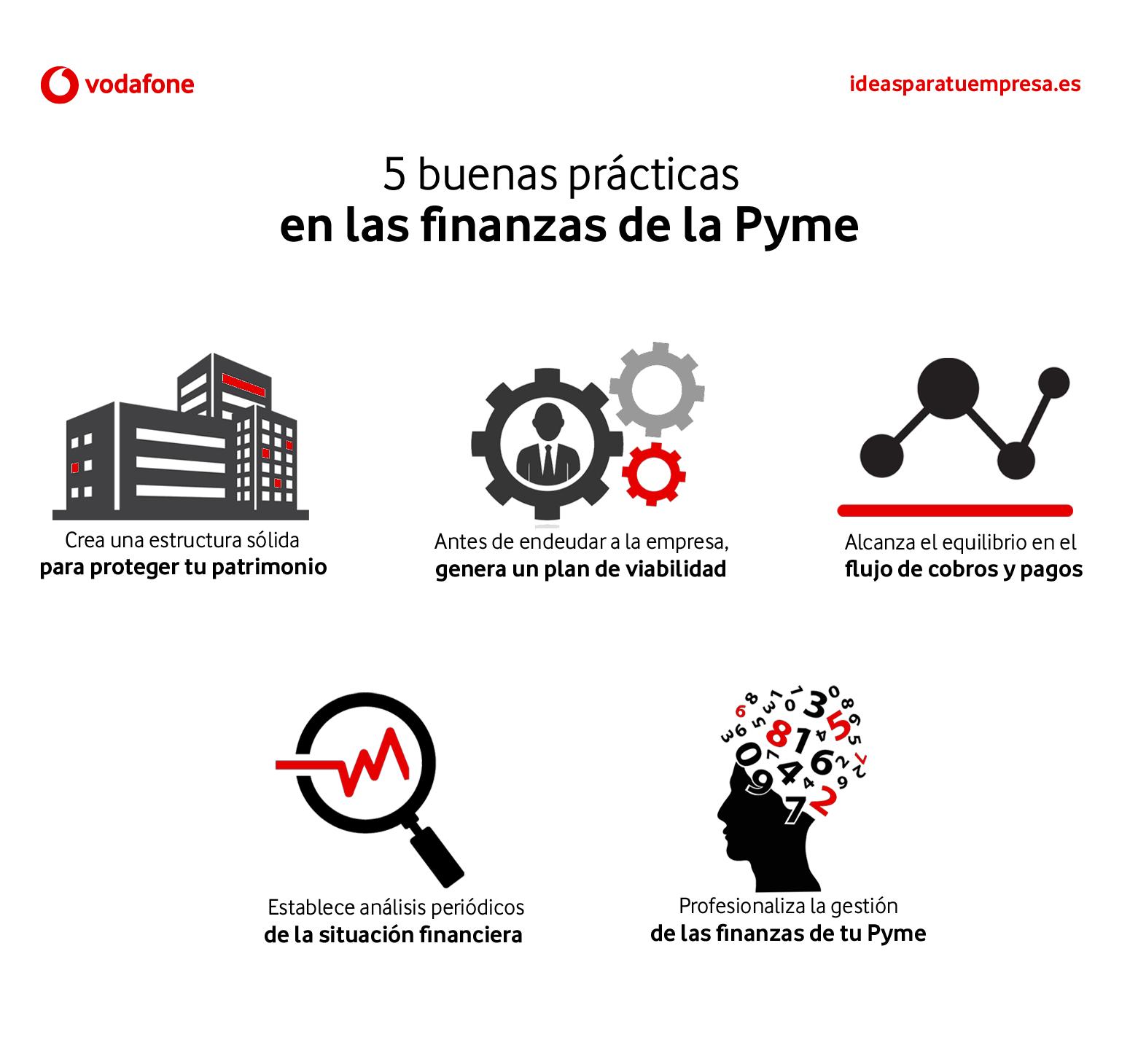 Infografía finanzas Pyme
