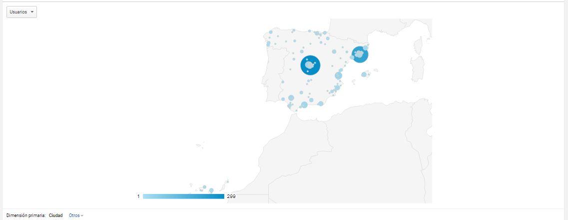 Google Analytics_Ubicación
