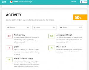 Likealyzer_actividad