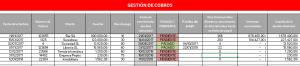 plantilla-gestion-de-cobros-facturas-pendientes