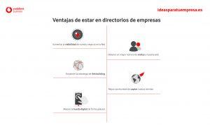 Ventajas de estar en directorios de empresas
