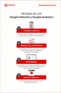 Por qué debes vincular Google Adwords y Google Analytics