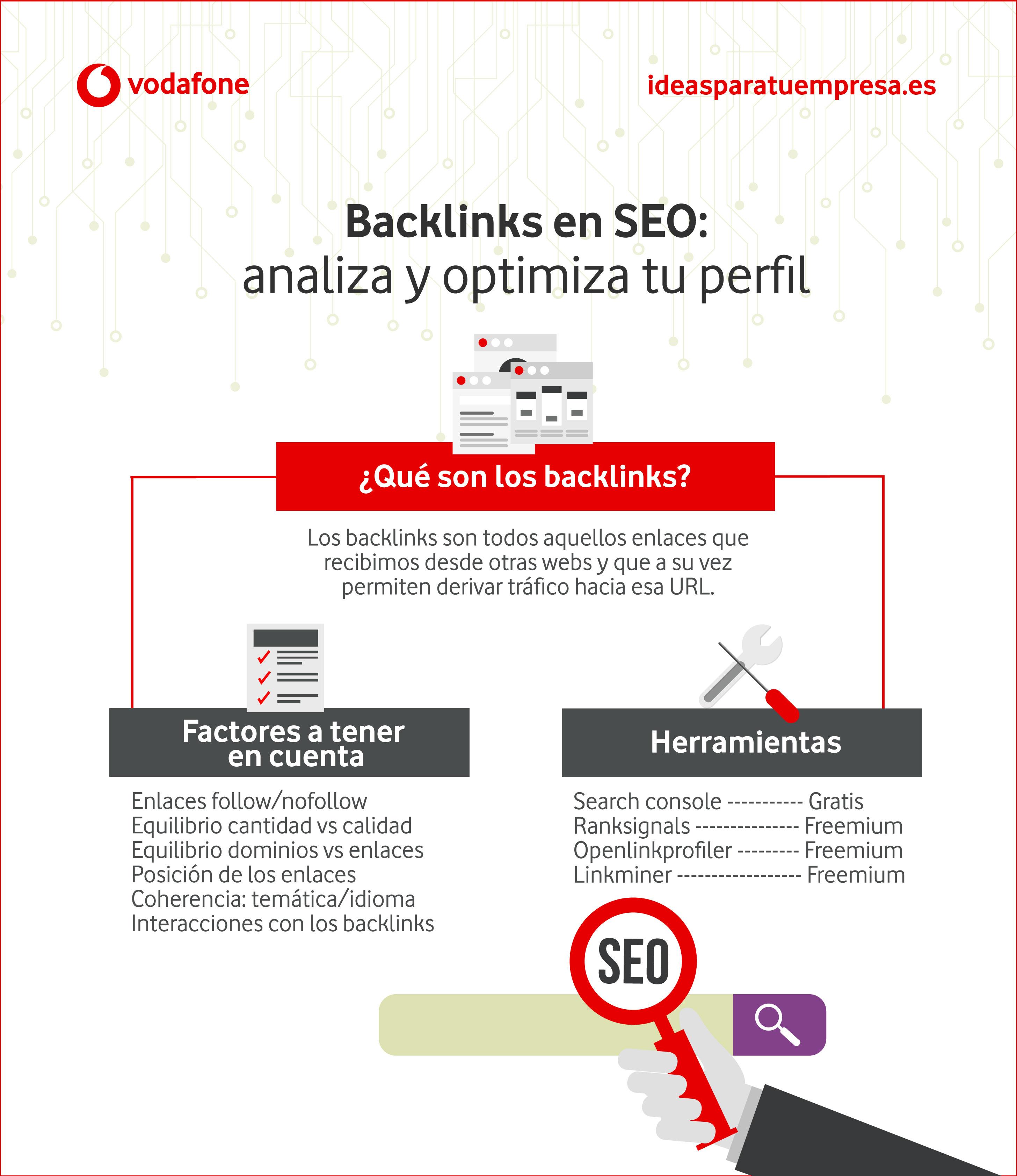 Backlinks en SEO: analiza y optimiza tu perfil