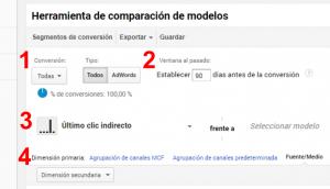 comparacion_modelos_google_analytics