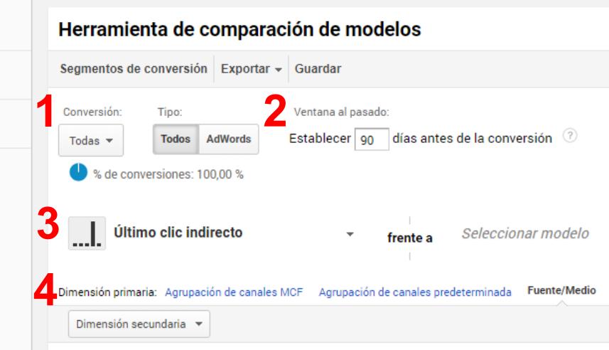 Comparación modelos Google Analytics