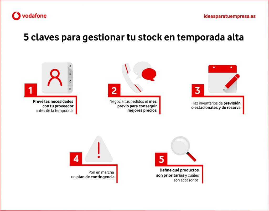 stock_empresa_temporada_alta