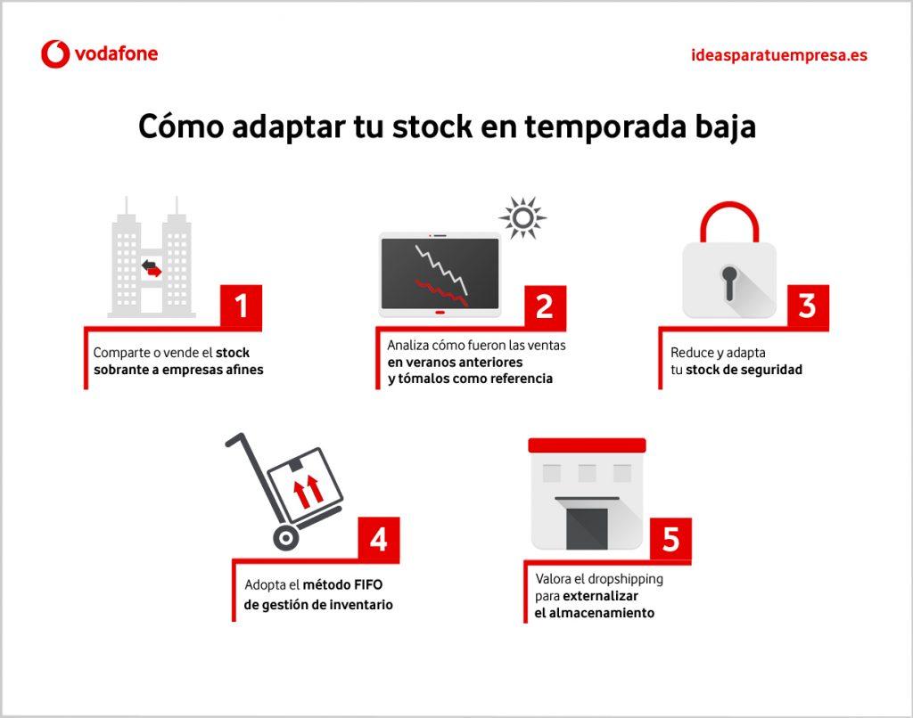 stock_empresa_temporada_baja