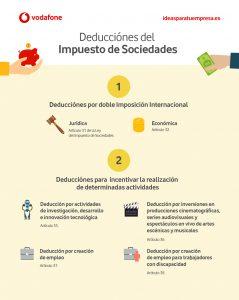 Deducciones_Impuesto_Sociedades_Vodafone_new