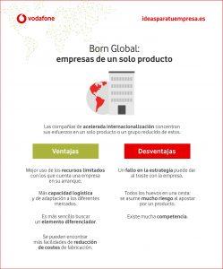 Ventajas-desventajas-empresas-born-global