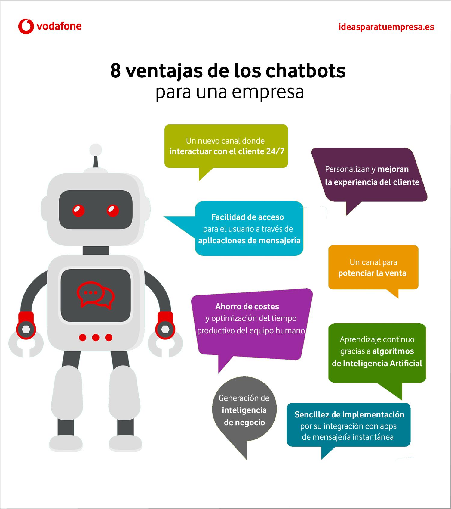8 ventajas de los chatbots para una empresa