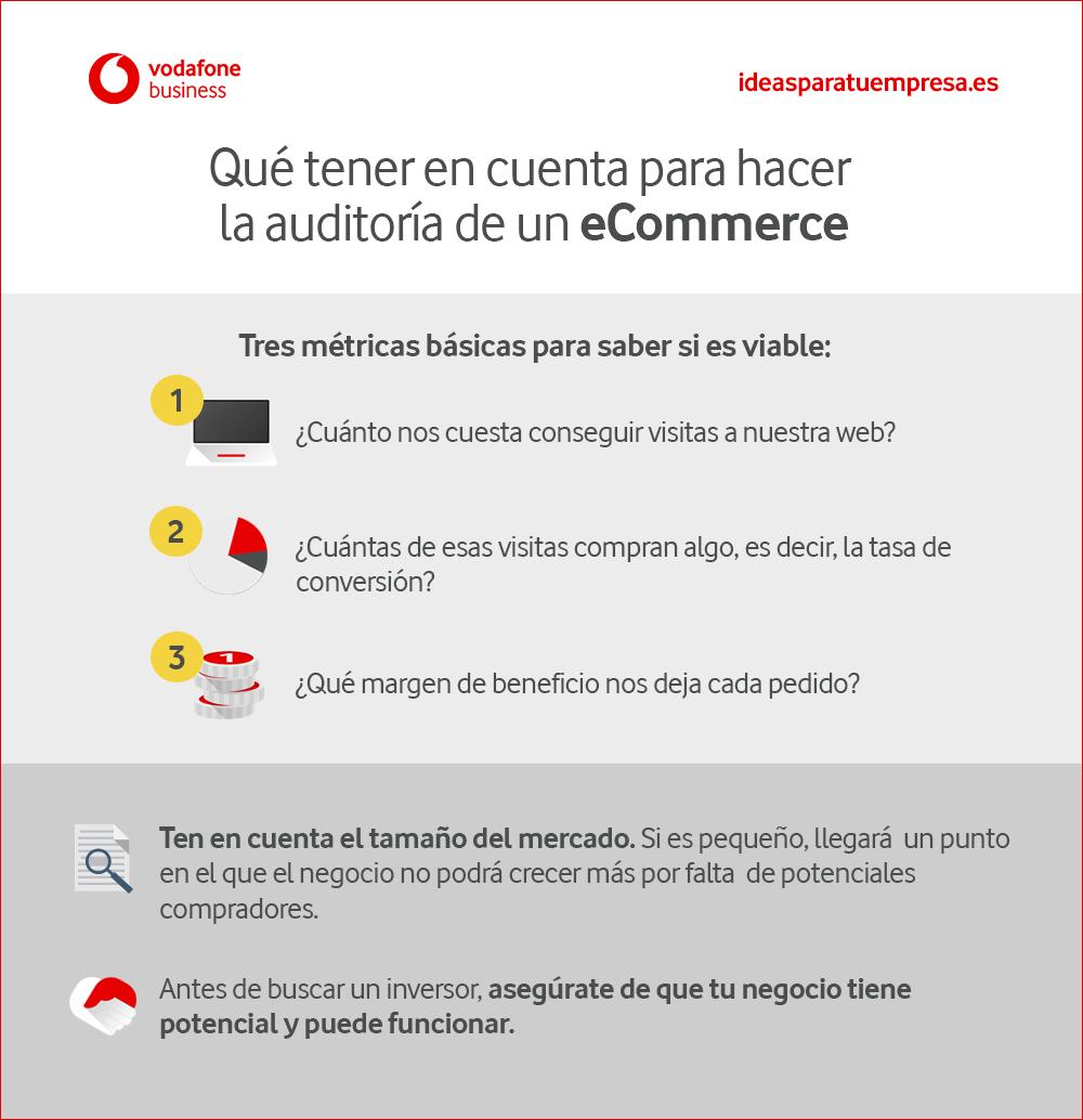Qué tener en cuenta para hacer una auditoría de un eCommerce
