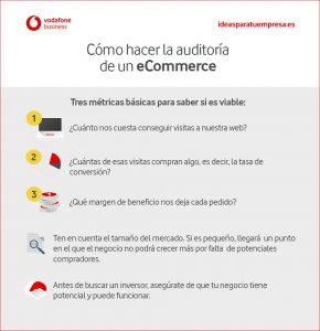 Infografía_auditoria_eCommerce