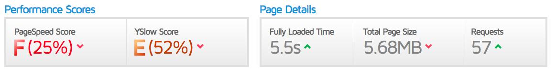Gtmetrix para saber la velocidad de carga de tu web