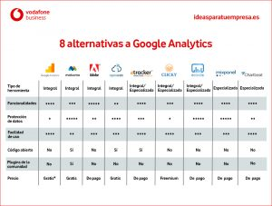 Alternativas_a_GoogleAnalytics