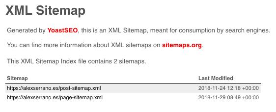 Sitemap en tu web