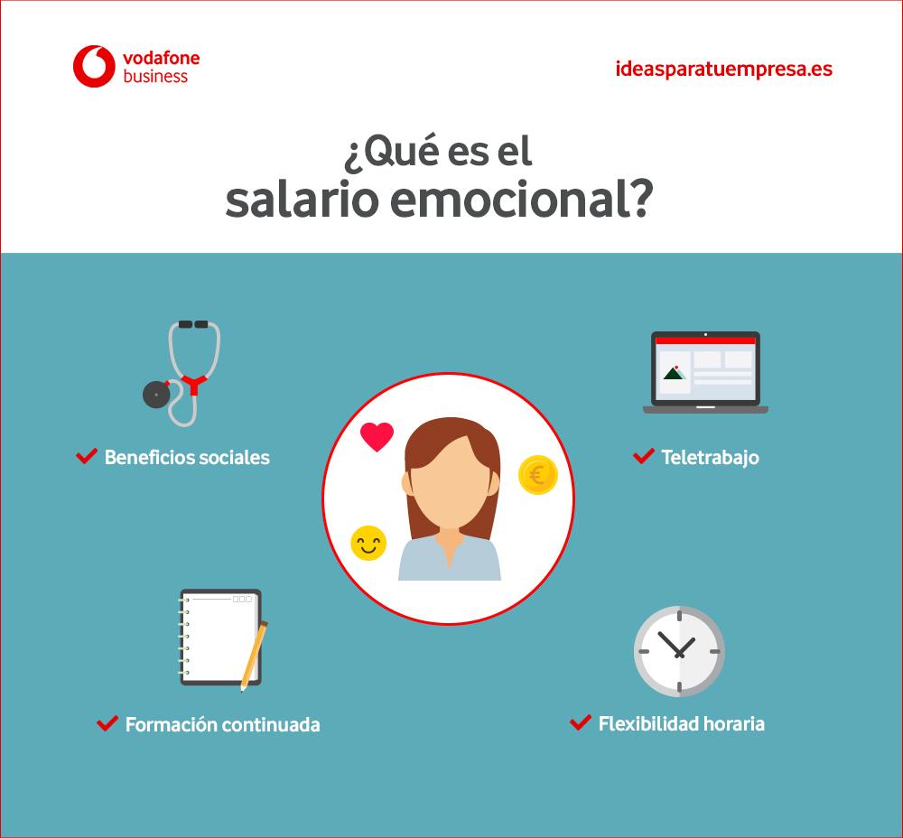 Qué es el salario emocional
