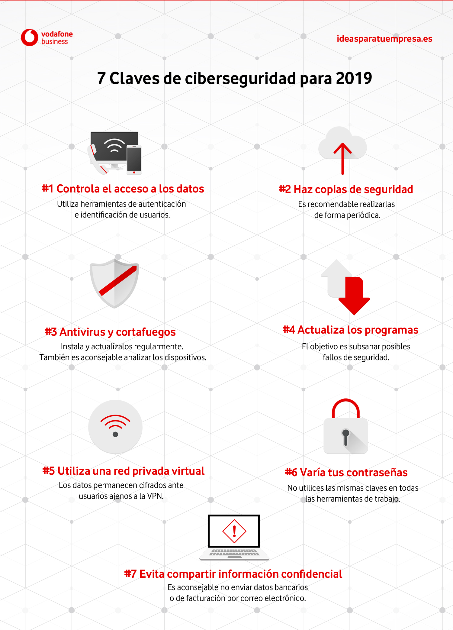 7 Claves ciberseguridad 2019