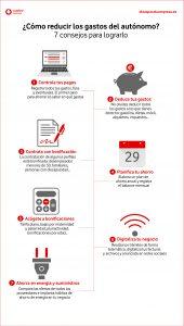 Infografía reducción de gastos del autónomo