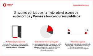 infografia concursos públicos