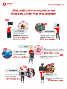 Vender a través de fotos en instagram