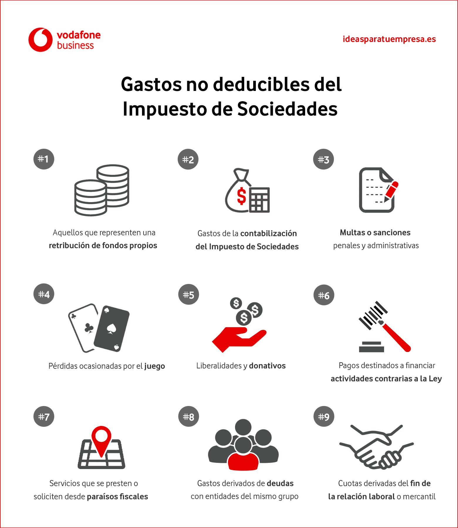 Infografía gastos no deducibles