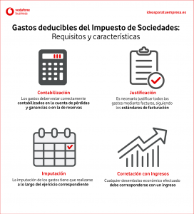 Infografía gastos deducibles