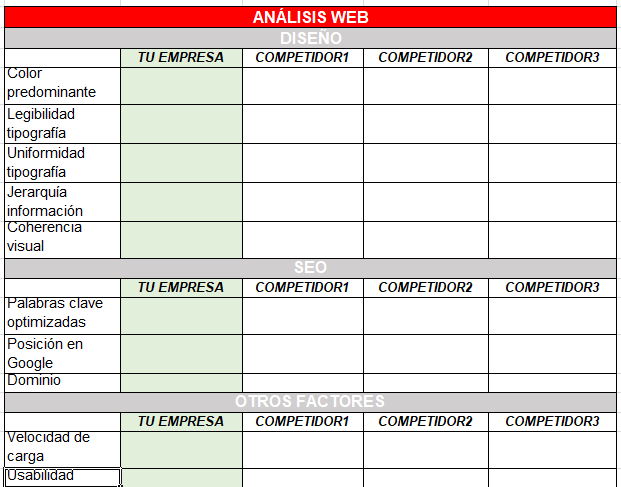 Análisis plantilla web
